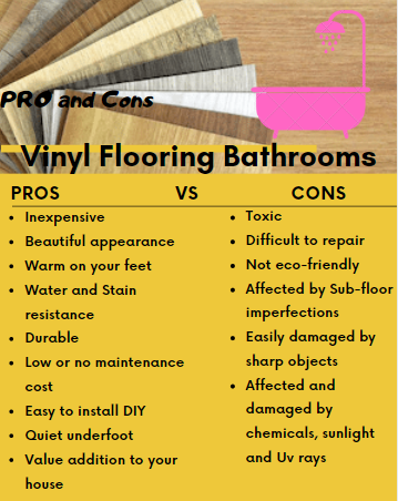 Vinyl bathroom flooring _pros and cons
