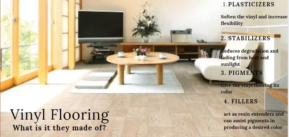 vinyl flooring material