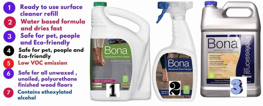 Bona cleaner, clear spray, professional