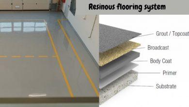 Resinous flooring system picture