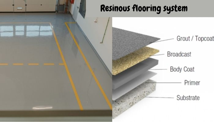 Resinous indoor pitch flooring system pictures resinous flooring system