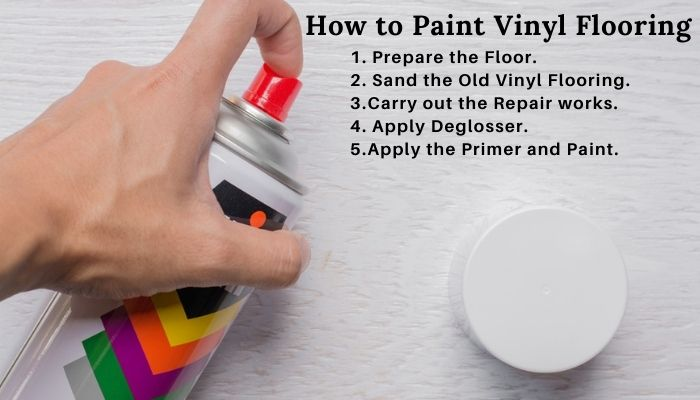 Picture of how to paint vinyl flooring and laminate , linoleum, can i paint vinyl flooring